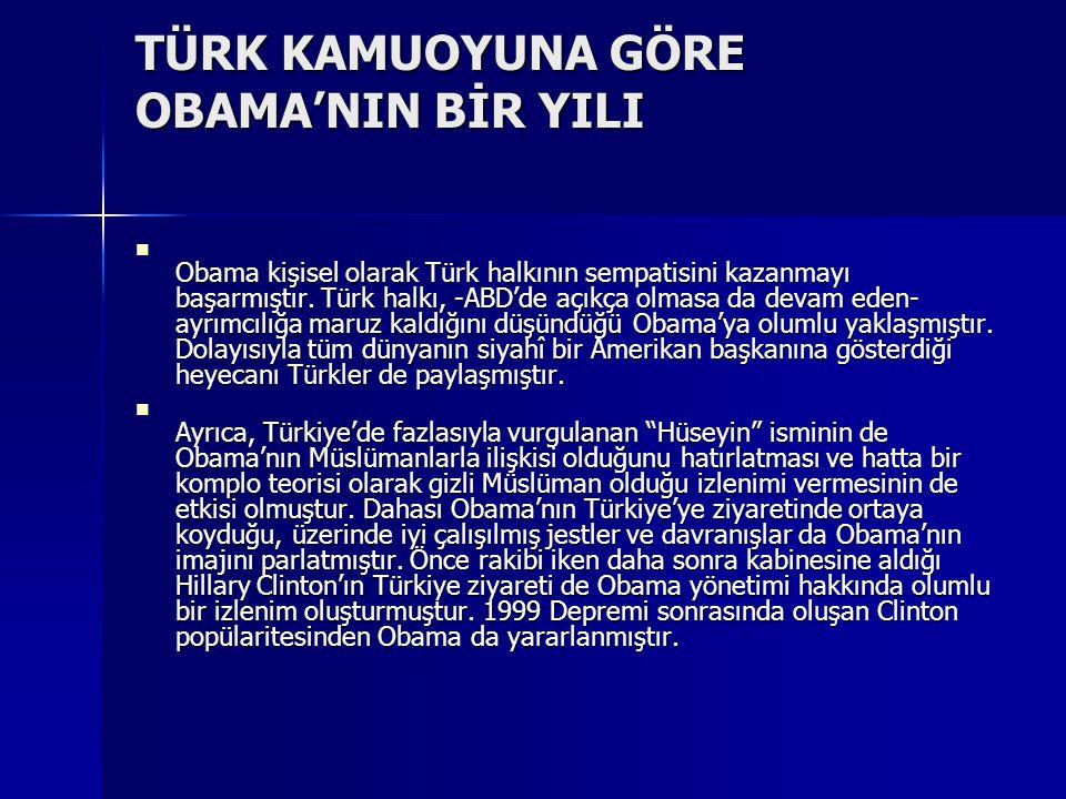 TÜRK KAMUOYUNA GÖRE OBAMA'NIN BİR YILI Obama kişisel olarak Türk halkının sempatisini kazanmayı başarmıştır. Türk halkı, -ABD'de açıkça olmasa da deva
