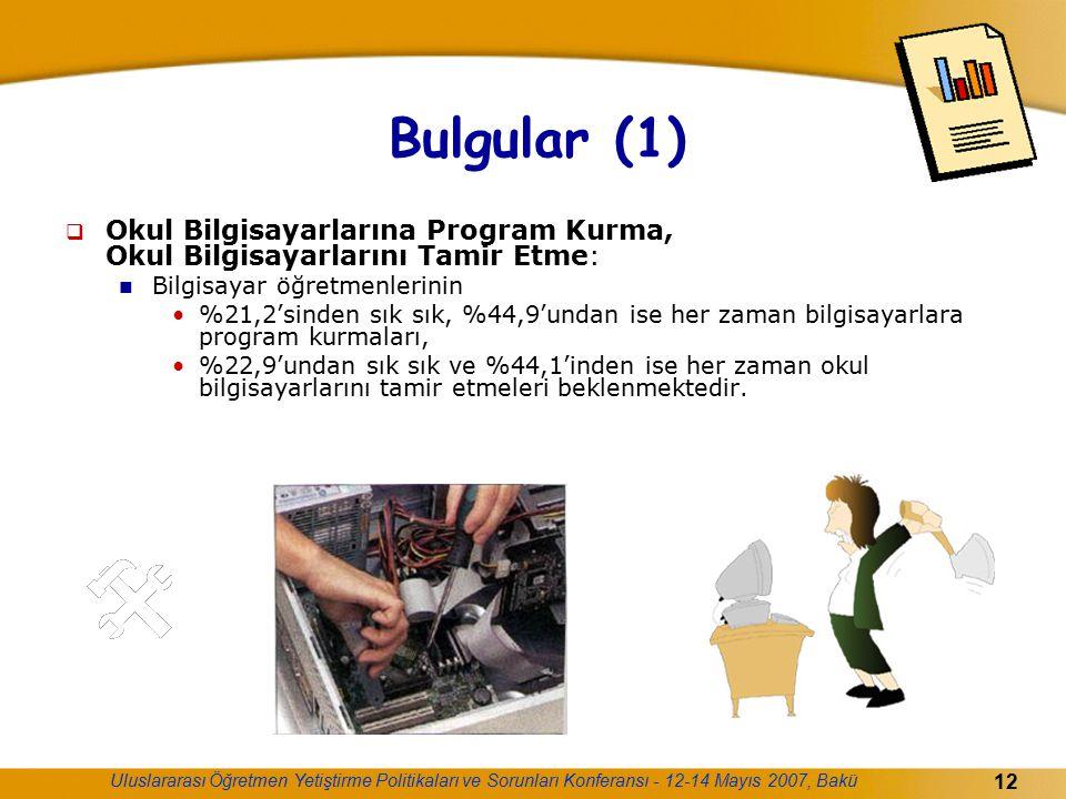 Uluslararası Öğretmen Yetiştirme Politikaları ve Sorunları Konferansı - 12-14 Mayıs 2007, Bakü 12 Bulgular (1)  Okul Bilgisayarlarına Program Kurma,