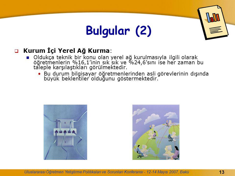 Uluslararası Öğretmen Yetiştirme Politikaları ve Sorunları Konferansı - 12-14 Mayıs 2007, Bakü 13 Bulgular (2)  Kurum İçi Yerel Ağ Kurma: Oldukça tek
