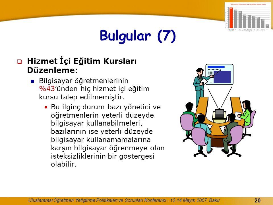Uluslararası Öğretmen Yetiştirme Politikaları ve Sorunları Konferansı - 12-14 Mayıs 2007, Bakü 20 Bulgular (7)  Hizmet İçi Eğitim Kursları Düzenleme: