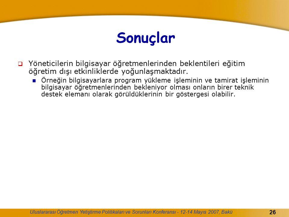 Uluslararası Öğretmen Yetiştirme Politikaları ve Sorunları Konferansı - 12-14 Mayıs 2007, Bakü 26 Sonuçlar  Yöneticilerin bilgisayar öğretmenlerinden