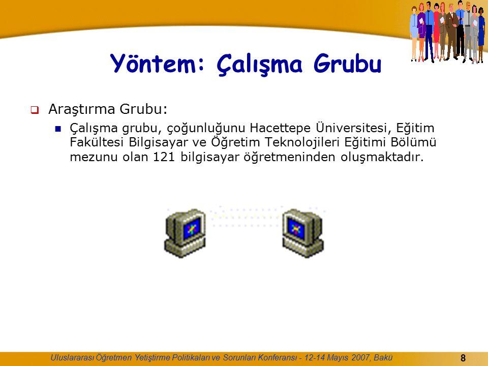 Uluslararası Öğretmen Yetiştirme Politikaları ve Sorunları Konferansı - 12-14 Mayıs 2007, Bakü 8 Yöntem: Çalışma Grubu  Araştırma Grubu: Çalışma grub