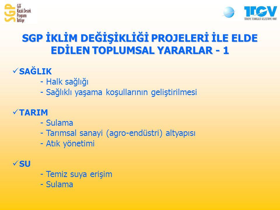 SGP İKLİM DEĞİŞİKLİĞİ PROJELERİ İLE ELDE EDİLEN TOPLUMSAL YARARLAR - 1 SAĞLIK - Halk sağlığı - Sağlıklı yaşama koşullarının geliştirilmesi TARIM - Sulama - Tarımsal sanayi (agro-endüstri) altyapısı - Atık yönetimi SU - Temiz suya erişim - Sulama