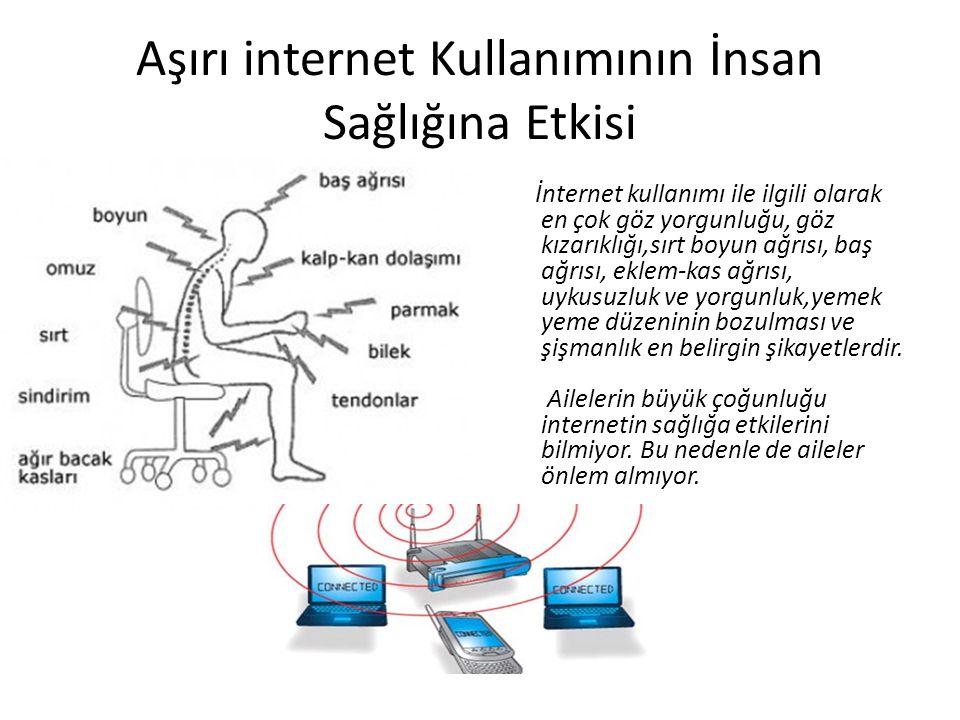 Aşırı internet Kullanımının İnsan Sağlığına Etkisi İnternet kullanımı ile ilgili olarak en çok göz yorgunluğu, göz kızarıklığı,sırt boyun ağrısı, baş ağrısı, eklem-kas ağrısı, uykusuzluk ve yorgunluk,yemek yeme düzeninin bozulması ve şişmanlık en belirgin şikayetlerdir.