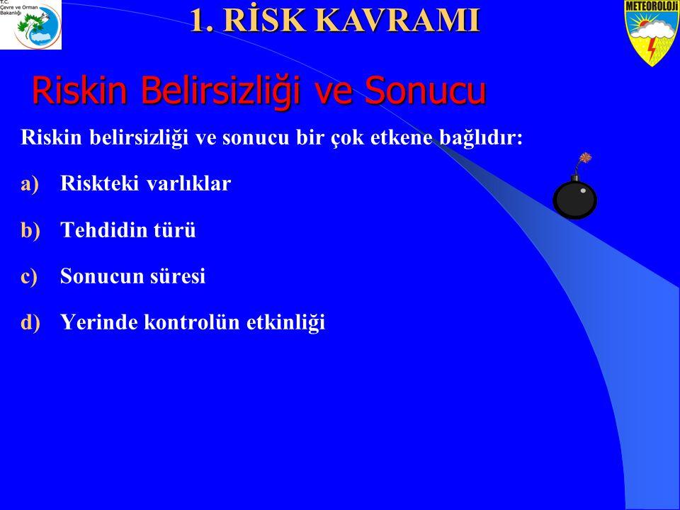 Riskin belirsizliği ve sonucu bir çok etkene bağlıdır: a)Riskteki varlıklar b)Tehdidin türü c)Sonucun süresi d)Yerinde kontrolün etkinliği 1. RİSK KAV