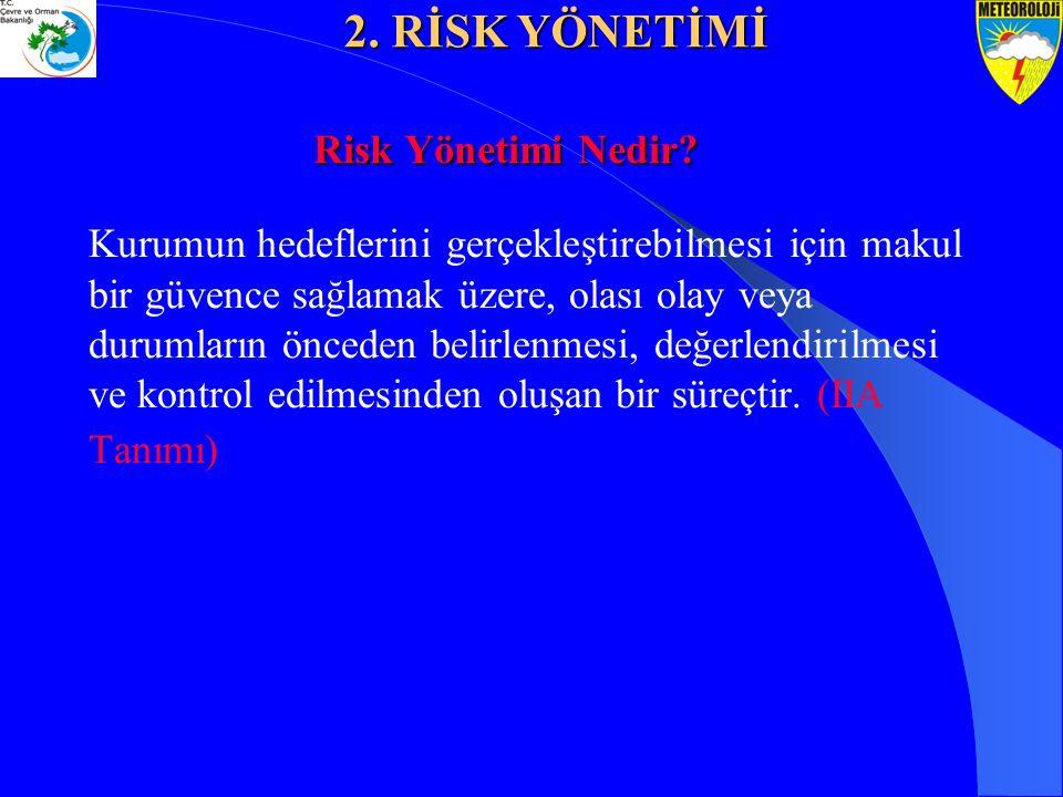 Risk Yönetimi Nedir? Kurumun hedeflerini gerçekleştirebilmesi için makul bir güvence sağlamak üzere, olası olay veya durumların önceden belirlenmesi,