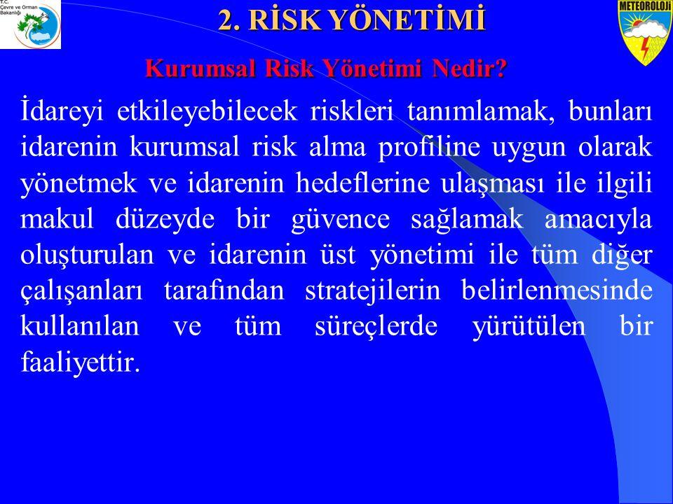Kurumsal Risk Yönetimi Nedir? İdareyi etkileyebilecek riskleri tanımlamak, bunları idarenin kurumsal risk alma profiline uygun olarak yönetmek ve idar