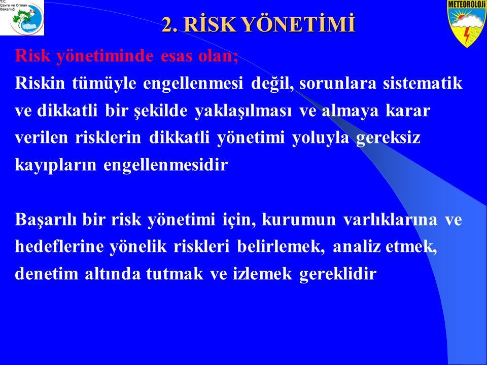 Risk yönetiminde esas olan; Riskin tümüyle engellenmesi değil, sorunlara sistematik ve dikkatli bir şekilde yaklaşılması ve almaya karar verilen riskl
