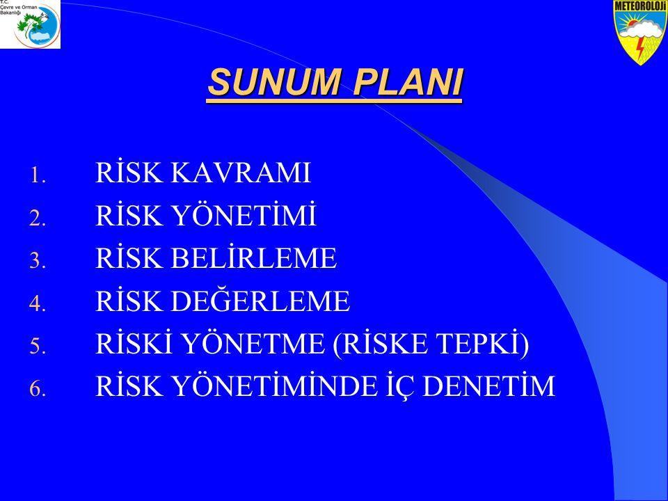 Risklerin Potansiyel Etkisini Azaltmada Alternatif Yaklaşımlar (4T Kuralı) Riski kabul etmek (Tolerate) Riskten kaçınmak (Terminate) Riski paylaşmak (Transfer) Riski kontrol etmek/azaltmak (Treat) 5.