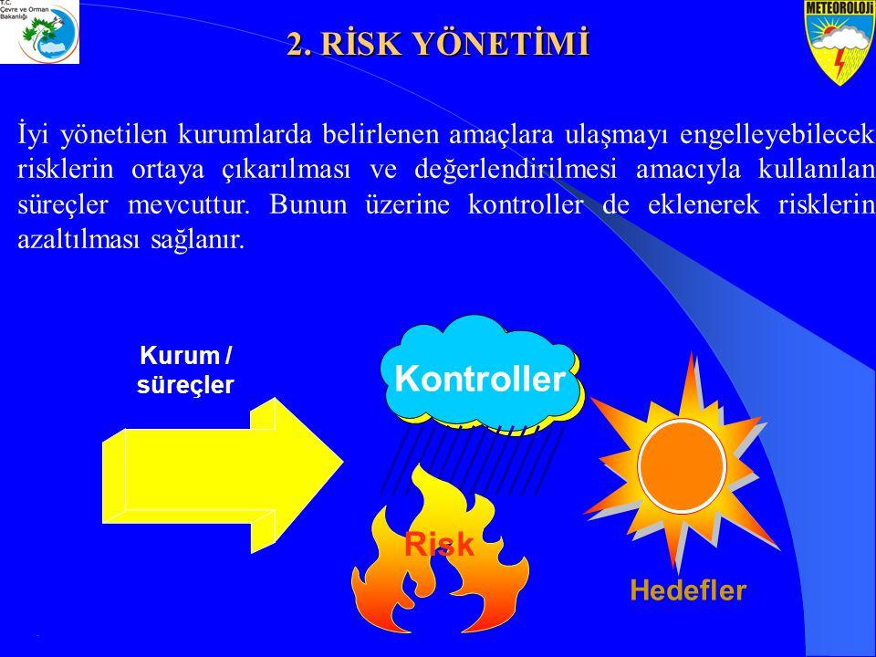 İyi yönetilen kurumlarda belirlenen amaçlara ulaşmayı engelleyebilecek risklerin ortaya çıkarılması ve değerlendirilmesi amacıyla kullanılan süreçler
