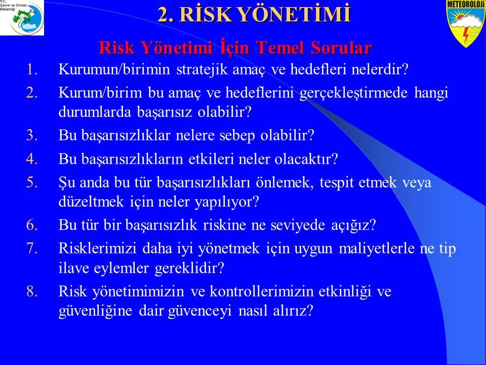 Risk Yönetimi İçin Temel Sorular 1.Kurumun/birimin stratejik amaç ve hedefleri nelerdir? 2.Kurum/birim bu amaç ve hedeflerini gerçekleştirmede hangi d