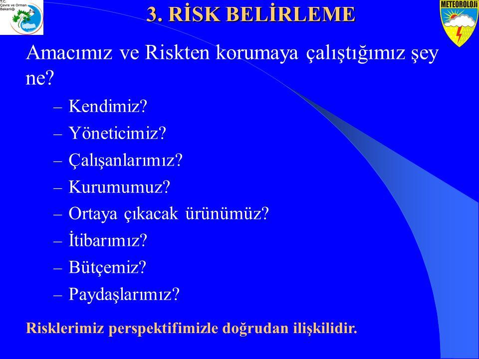 Amacımız ve Riskten korumaya çalıştığımız şey ne? – Kendimiz? – Yöneticimiz? – Çalışanlarımız? – Kurumumuz? – Ortaya çıkacak ürünümüz? – İtibarımız? –