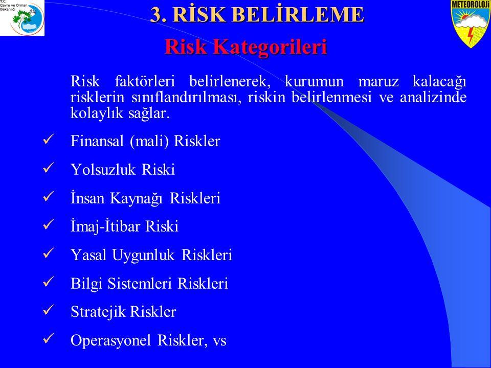 Risk faktörleri belirlenerek, kurumun maruz kalacağı risklerin sınıflandırılması, riskin belirlenmesi ve analizinde kolaylık sağlar. Finansal (mali) R