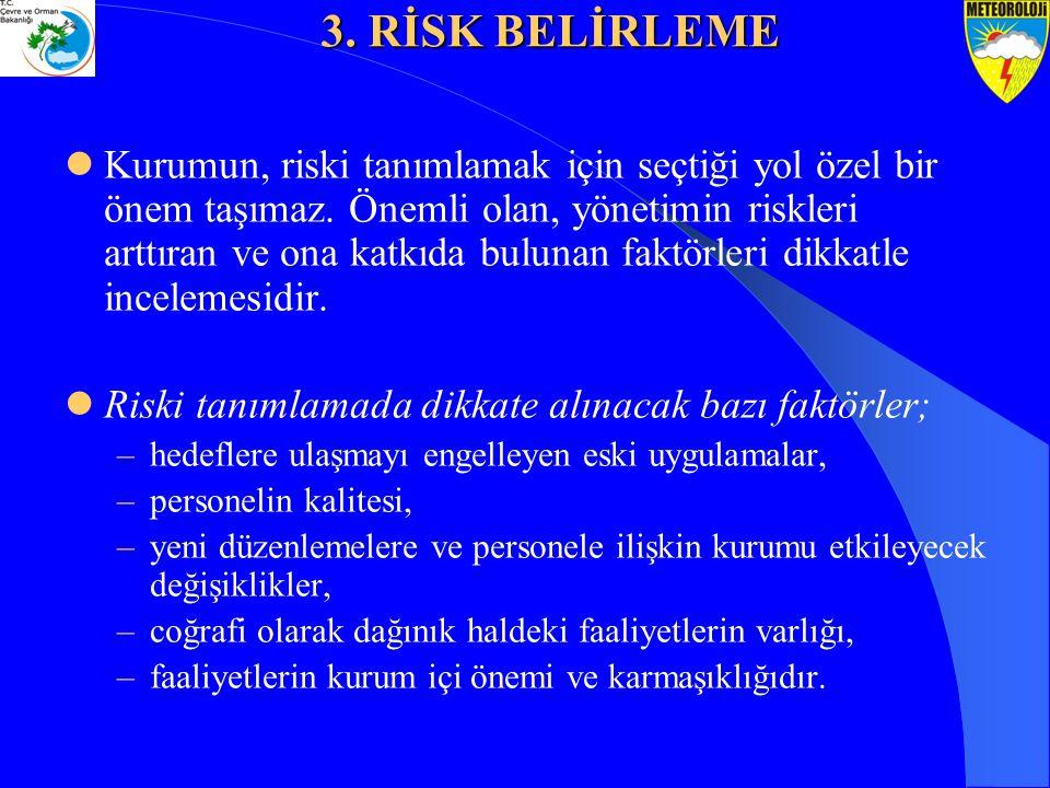 Kurumun, riski tanımlamak için seçtiği yol özel bir önem taşımaz. Önemli olan, yönetimin riskleri arttıran ve ona katkıda bulunan faktörleri dikkatle