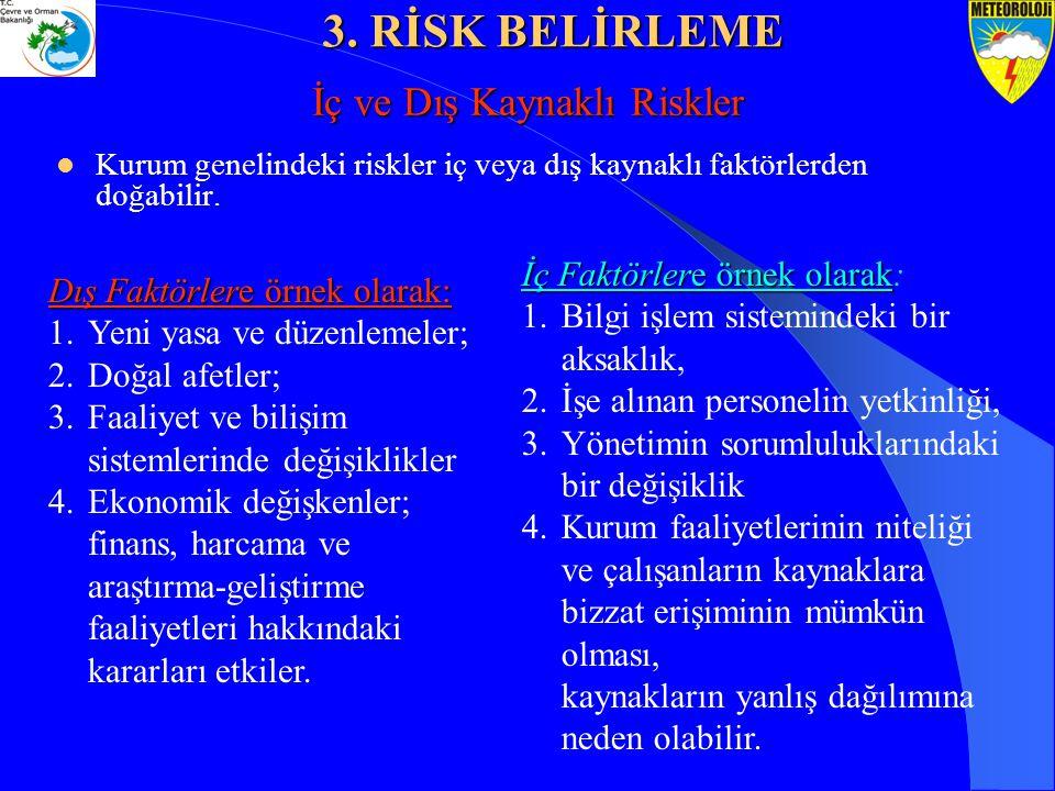 İç ve Dış Kaynaklı Riskler Kurum genelindeki riskler iç veya dış kaynaklı faktörlerden doğabilir. Dış Faktörlere örnek olarak: 1.Yeni yasa ve düzenlem