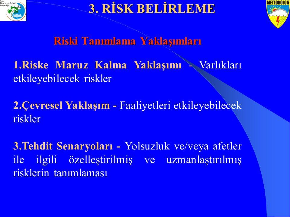 1.Riske Maruz Kalma Yaklaşımı - Varlıkları etkileyebilecek riskler 2.Çevresel Yaklaşım - Faaliyetleri etkileyebilecek riskler 3.Tehdit Senaryoları - Y
