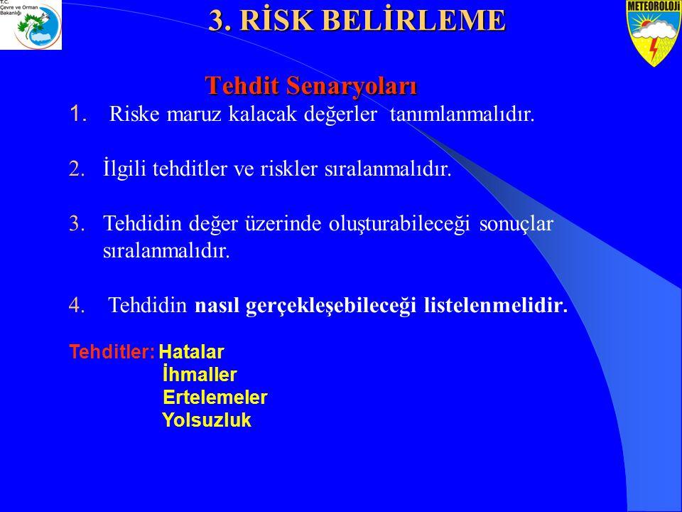 1. Riske maruz kalacak değerler tanımlanmalıdır. 2.İlgili tehditler ve riskler sıralanmalıdır. 3.Tehdidin değer üzerinde oluşturabileceği sonuçlar sır