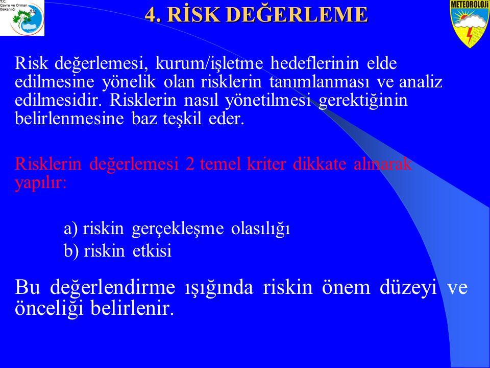 Risk değerlemesi, kurum/işletme hedeflerinin elde edilmesine yönelik olan risklerin tanımlanması ve analiz edilmesidir. Risklerin nasıl yönetilmesi ge