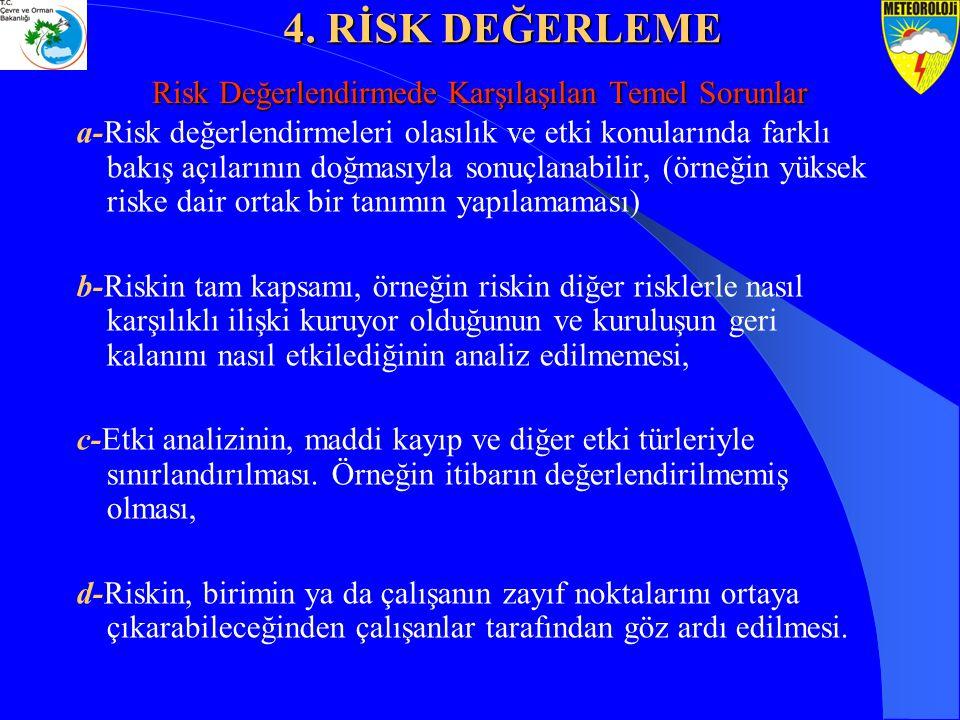 Risk Değerlendirmede Karşılaşılan Temel Sorunlar a-Risk değerlendirmeleri olasılık ve etki konularında farklı bakış açılarının doğmasıyla sonuçlanabil