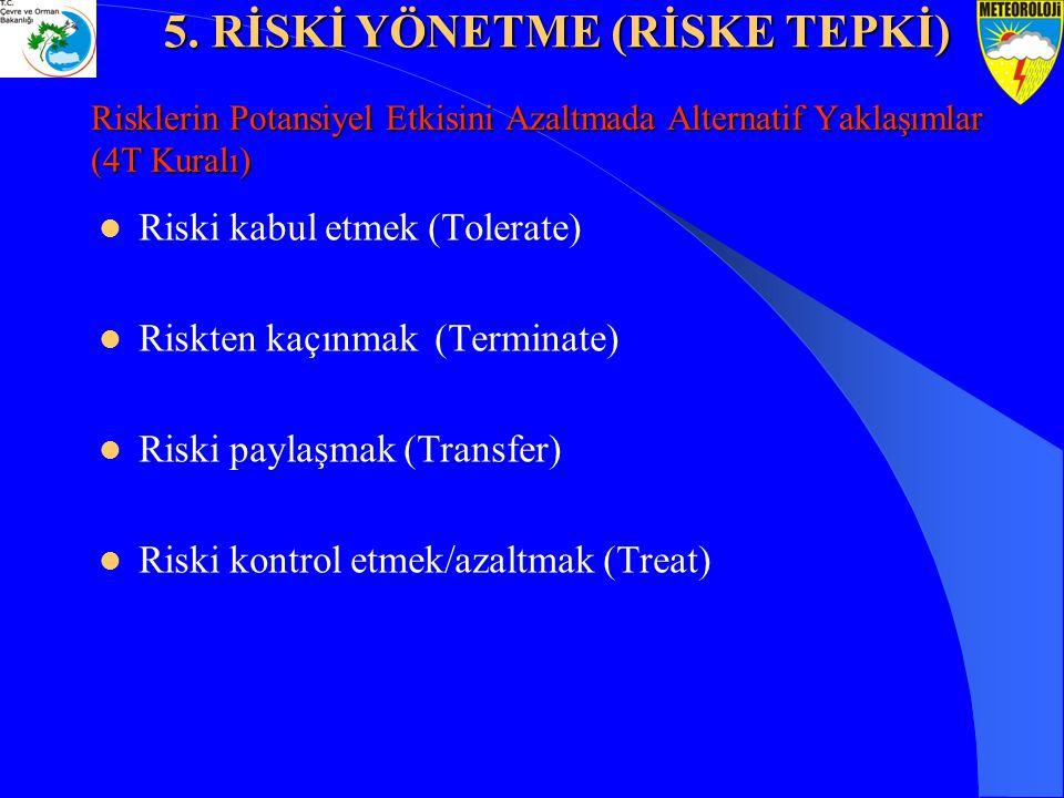 Risklerin Potansiyel Etkisini Azaltmada Alternatif Yaklaşımlar (4T Kuralı) Riski kabul etmek (Tolerate) Riskten kaçınmak (Terminate) Riski paylaşmak (