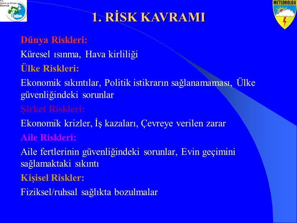 Risk: Bir işletme veya kurumun stratejik hedef ve amaçlarına ulaşma yeteneğini olumsuz şekilde etkileyebilecek tehditlerin etkisi ve gerçekleşme ihtimalidir.