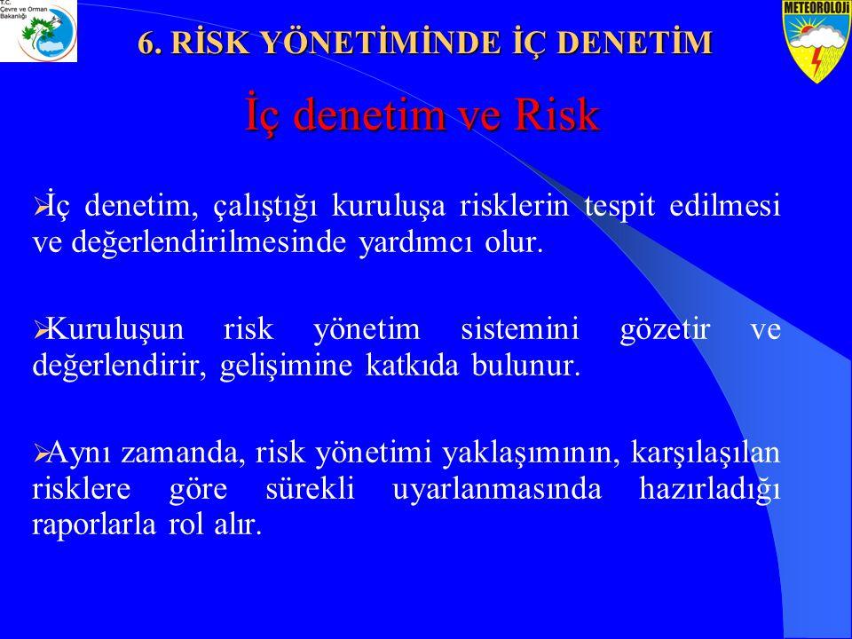  İç denetim, çalıştığı kuruluşa risklerin tespit edilmesi ve değerlendirilmesinde yardımcı olur.  Kuruluşun risk yönetim sistemini gözetir ve değerl