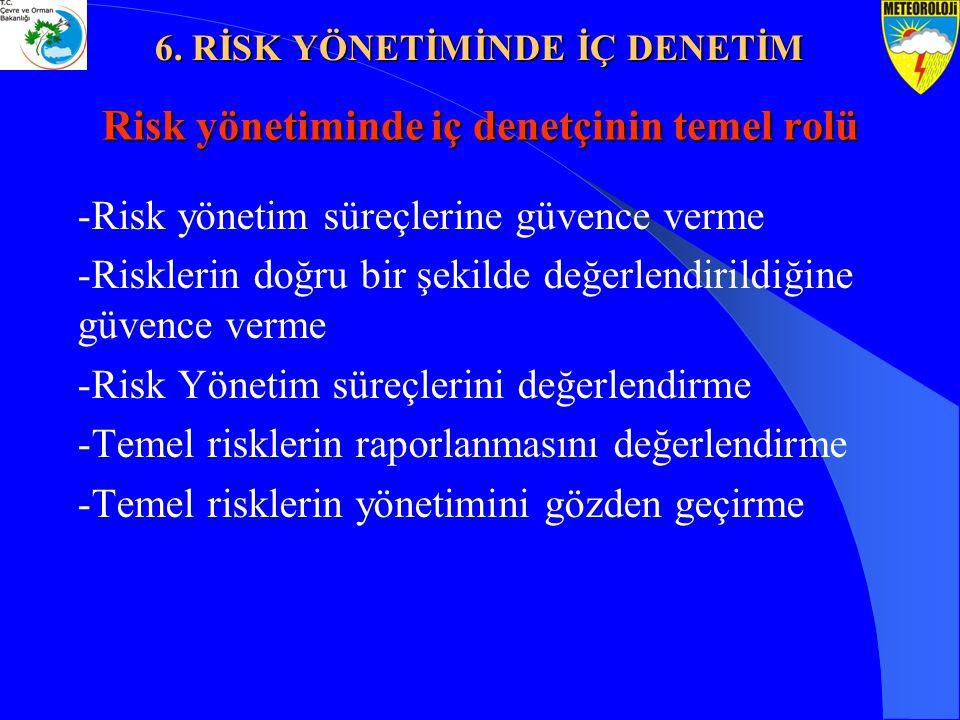 Risk yönetiminde iç denetçinin temel rolü -Risk yönetim süreçlerine güvence verme -Risklerin doğru bir şekilde değerlendirildiğine güvence verme -Risk