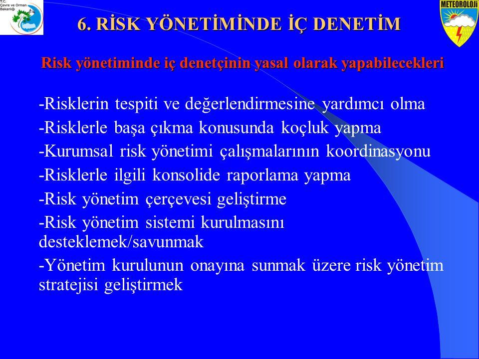 Risk yönetiminde iç denetçinin yasal olarak yapabilecekleri -Risklerin tespiti ve değerlendirmesine yardımcı olma -Risklerle başa çıkma konusunda koçl