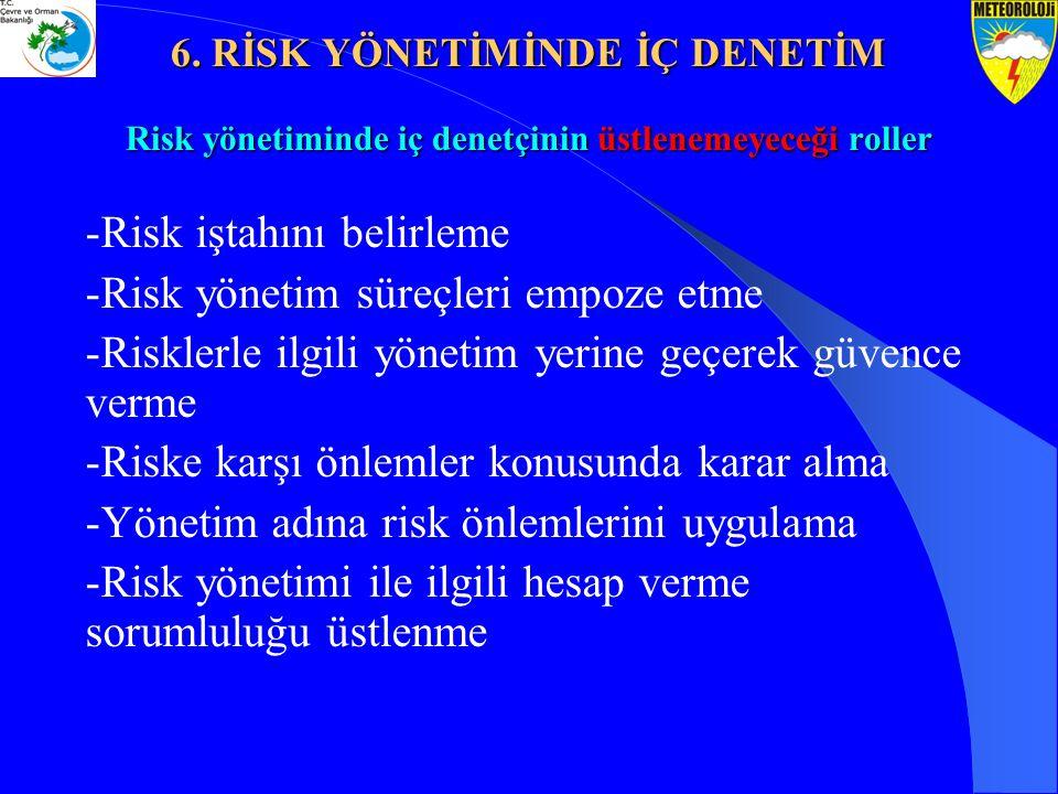 Risk yönetiminde iç denetçinin üstlenemeyeceği roller -Risk iştahını belirleme -Risk yönetim süreçleri empoze etme -Risklerle ilgili yönetim yerine ge