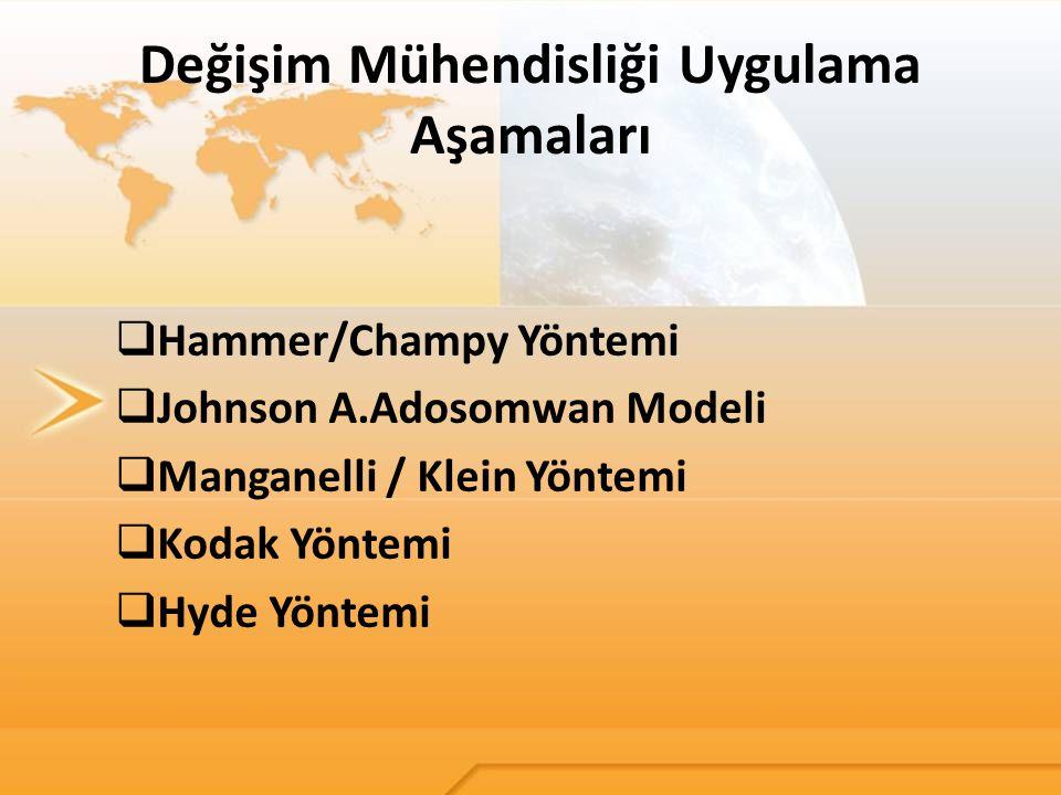 Değişim Mühendisliği Uygulama Aşamaları  Hammer/Champy Yöntemi  Johnson A.Adosomwan Modeli  Manganelli / Klein Yöntemi  Kodak Yöntemi  Hyde Yönte