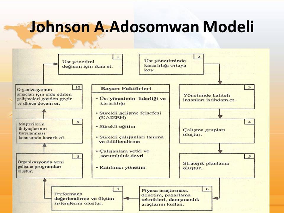 Johnson A.Adosomwan Modeli