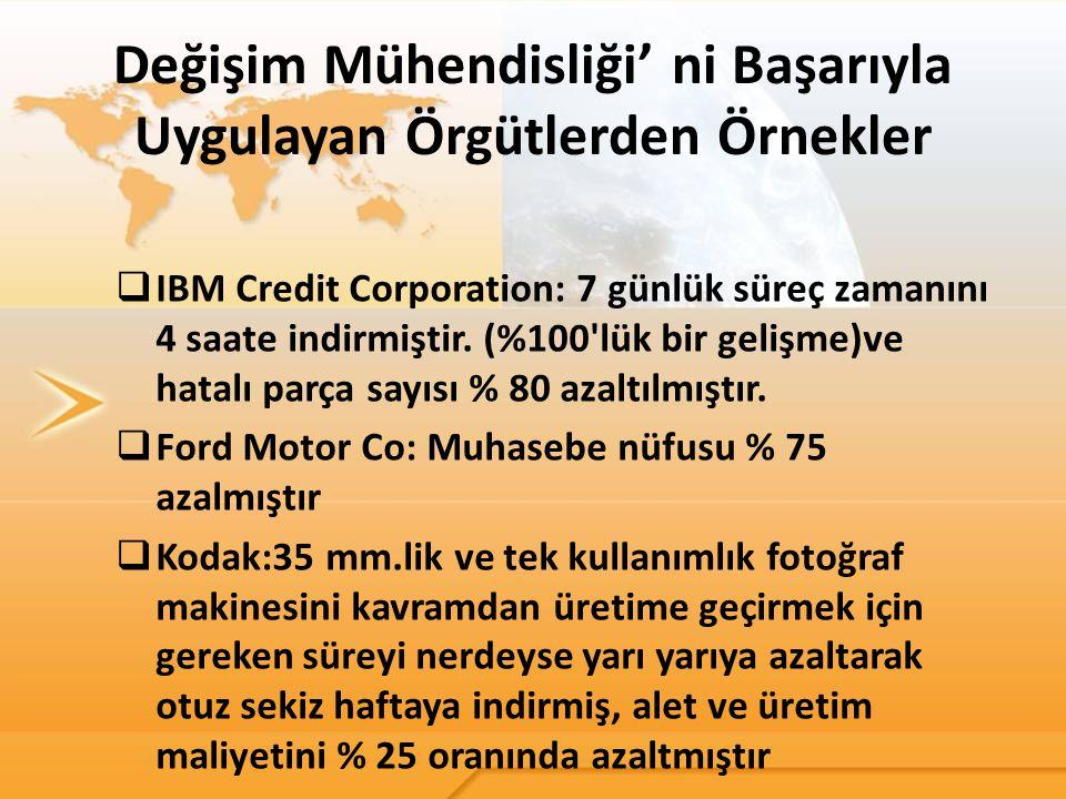 Değişim Mühendisliği' ni Başarıyla Uygulayan Örgütlerden Örnekler  IBM Credit Corporation: 7 günlük süreç zamanını 4 saate indirmiştir. (%100'lük bir