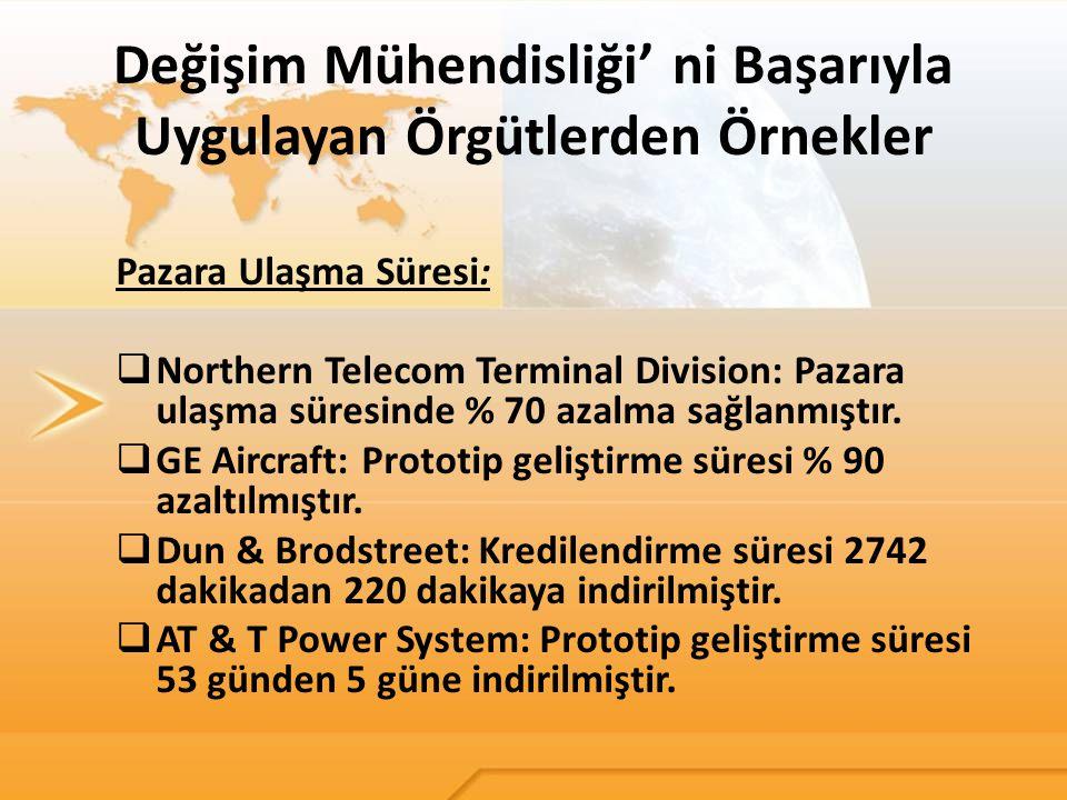 Değişim Mühendisliği' ni Başarıyla Uygulayan Örgütlerden Örnekler Pazara Ulaşma Süresi:  Northern Telecom Terminal Division: Pazara ulaşma süresinde