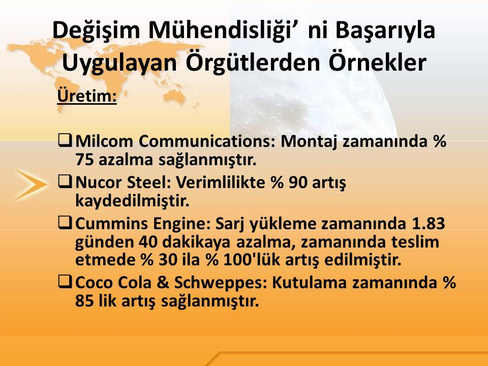 Değişim Mühendisliği' ni Başarıyla Uygulayan Örgütlerden Örnekler Üretim:  Milcom Communications: Montaj zamanında % 75 azalma sağlanmıştır.  Nucor