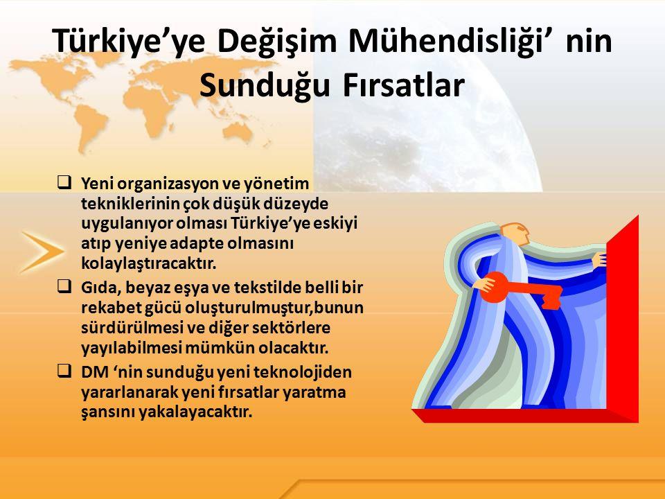 Türkiye'ye Değişim Mühendisliği' nin Sunduğu Fırsatlar  Yeni organizasyon ve yönetim tekniklerinin çok düşük düzeyde uygulanıyor olması Türkiye'ye es
