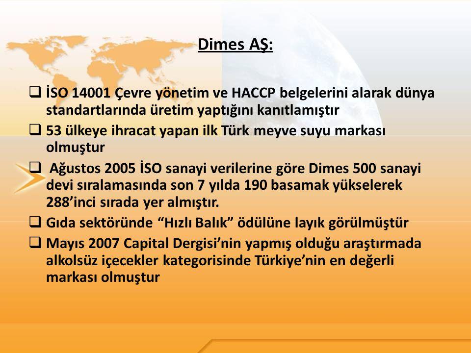 Dimes AŞ:  İSO 14001 Çevre yönetim ve HACCP belgelerini alarak dünya standartlarında üretim yaptığını kanıtlamıştır  53 ülkeye ihracat yapan ilk Tür
