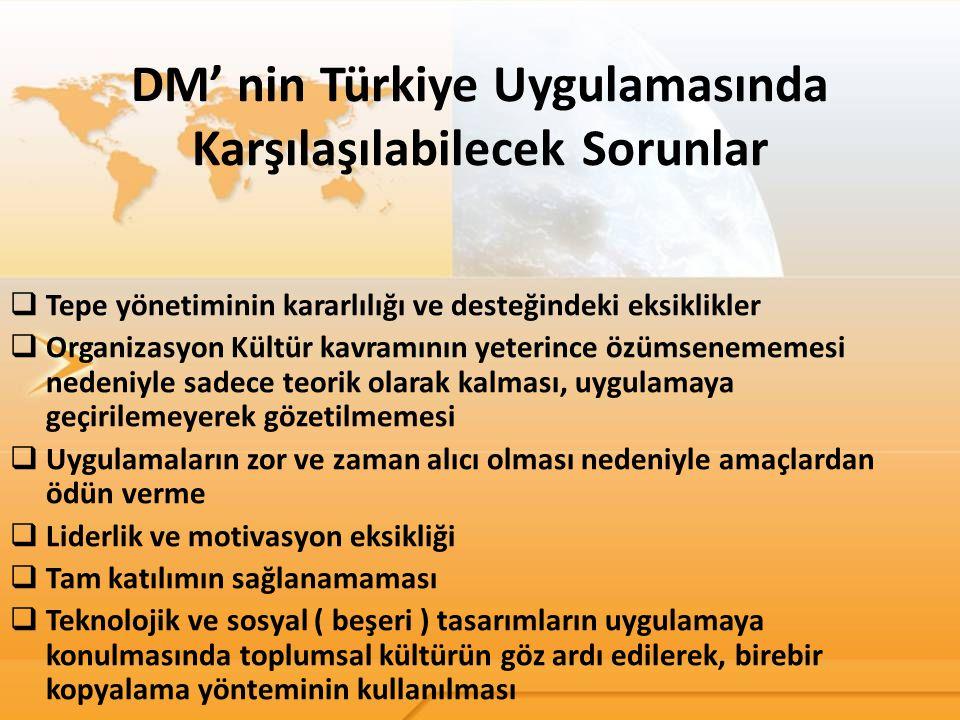 DM' nin Türkiye Uygulamasında Karşılaşılabilecek Sorunlar  Tepe yönetiminin kararlılığı ve desteğindeki eksiklikler  Organizasyon Kültür kavramının