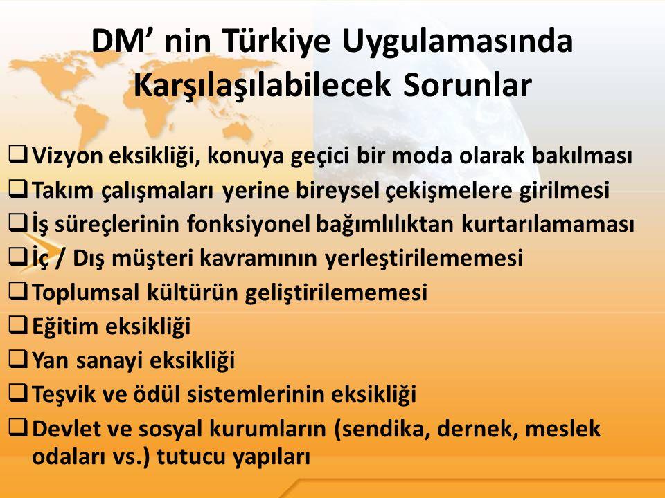 DM' nin Türkiye Uygulamasında Karşılaşılabilecek Sorunlar  Vizyon eksikliği, konuya geçici bir moda olarak bakılması  Takım çalışmaları yerine birey