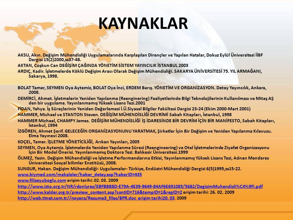 KAYNAKLAR AKSU, Akın. Değişim Mühendisliği Uygulamalarında Karşılaşılan Dirençler ve Yapılan Hatalar, Dokuz Eylül Üniversitesi İİBF Dergisi 15(2)2000,