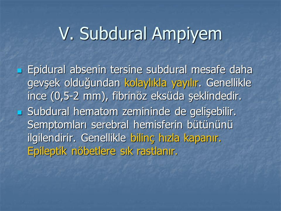 V. Subdural Ampiyem Epidural absenin tersine subdural mesafe daha gevşek olduğundan kolaylıkla yayılır. Genellikle ince (0,5-2 mm), fibrinöz eksüda şe