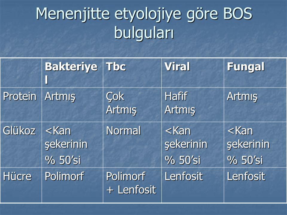 Menenjitte etyolojiye göre BOS bulguları Bakteriye l TbcViralFungal ProteinArtmış Çok Artmış Hafif Artmış Artmış Glükoz <Kan şekerinin % 50'si Normal