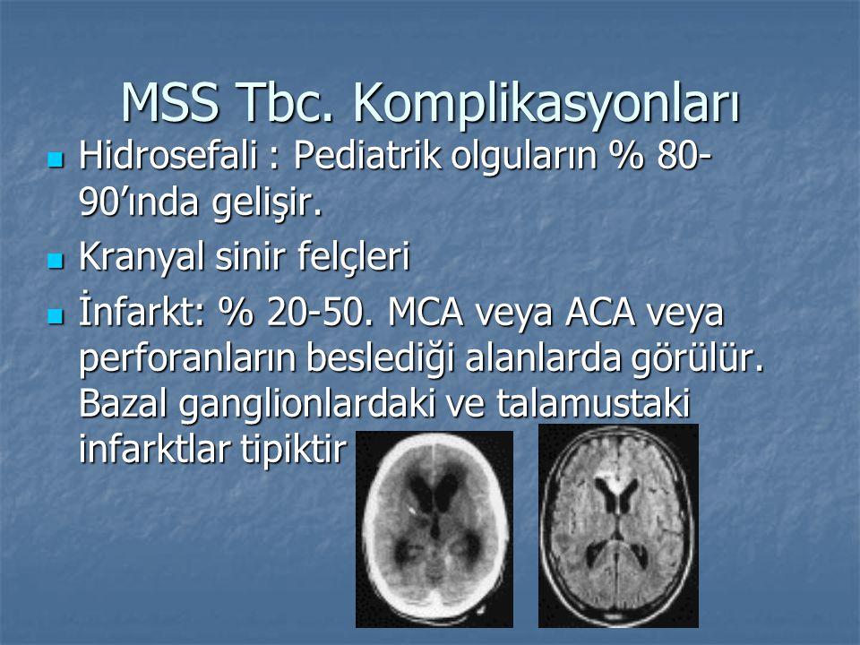 MSS Tbc. Komplikasyonları Hidrosefali : Pediatrik olguların % 80- 90'ında gelişir. Hidrosefali : Pediatrik olguların % 80- 90'ında gelişir. Kranyal si