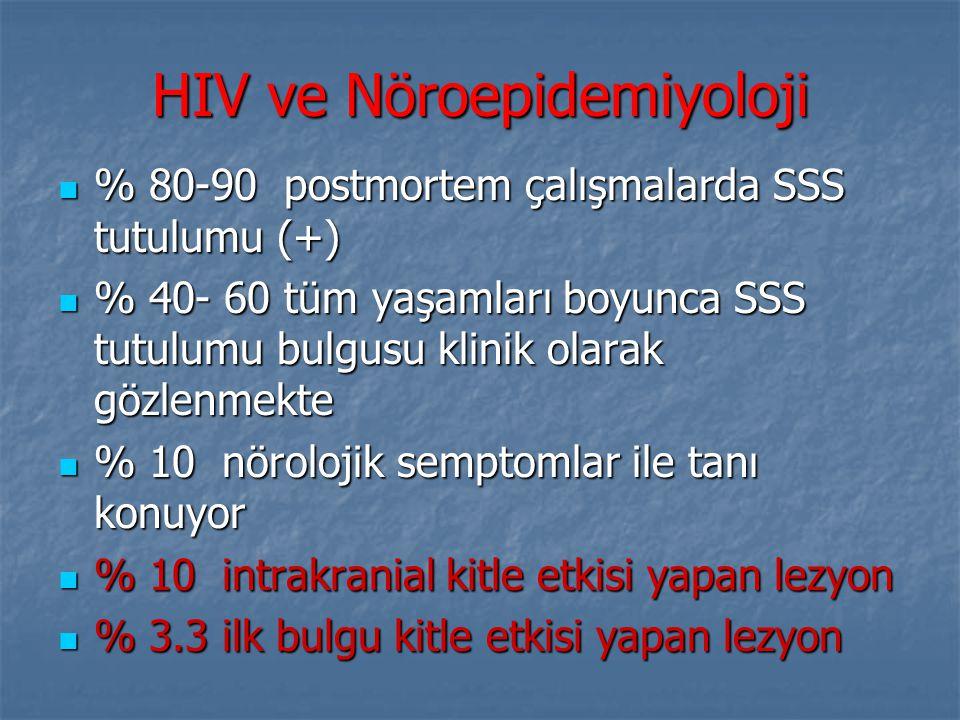 HIV ve Nöroepidemiyoloji % 80-90 postmortem çalışmalarda SSS tutulumu (+) % 80-90 postmortem çalışmalarda SSS tutulumu (+) % 40- 60 tüm yaşamları boyu