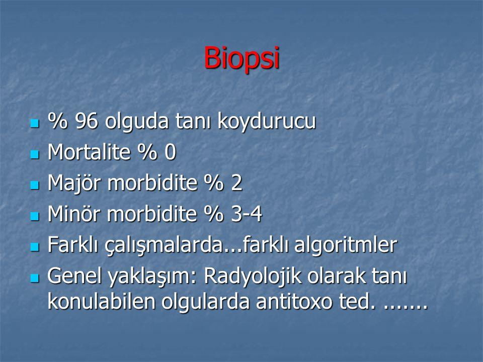 Biopsi % 96 olguda tanı koydurucu % 96 olguda tanı koydurucu Mortalite % 0 Mortalite % 0 Majör morbidite % 2 Majör morbidite % 2 Minör morbidite % 3-4