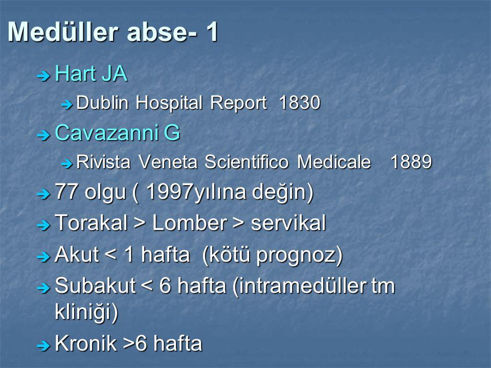 Medüller abse- 1  Hart JA  Dublin Hospital Report 1830  Cavazanni G  Rivista Veneta Scientifico Medicale 1889  77 olgu ( 1997yılına değin)  Tora