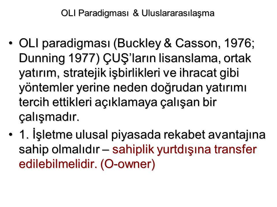 OLI Paradigması & Uluslararasılaşma OLI paradigması (Buckley & Casson, 1976; Dunning 1977) ÇUŞ'ların lisanslama, ortak yatırım, stratejik işbirlikleri
