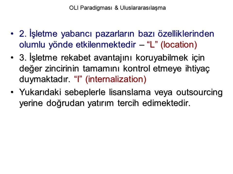 """OLI Paradigması & Uluslararasılaşma 2. İşletme yabancı pazarların bazı özelliklerinden olumlu yönde etkilenmektedir – """"L"""" (location)2. İşletme yabancı"""