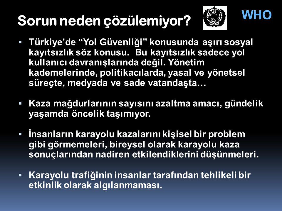 """ Türkiye'de """"Yol Güvenliği"""" konusunda aşırı sosyal kayıtsızlık söz konusu. Bu kayıtsızlık sadece yol kullanıcı davranışlarında değil. Yönetim kademel"""