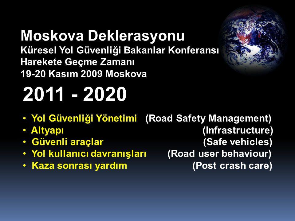 Moskova Deklerasyonu Küresel Yol Güvenliği Bakanlar Konferansı Harekete Geçme Zamanı 19-20 Kasım 2009 Moskova Yol Güvenliği Yönetimi (Road Safety Mana