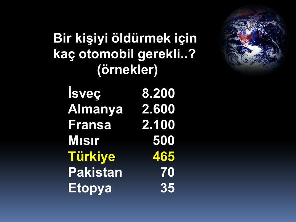 Bir kişiyi öldürmek için kaç otomobil gerekli..? (örnekler) İsveç8.200 Almanya2.600 Fransa2.100 Mısır 500 Türkiye 465 Pakistan 70 Etopya 35